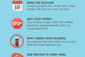 Cleveland Clinic 10 Day Sugar Detox by Your Sugar Addiction In 10 Days Infographic