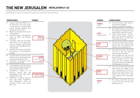 the new jerusalem books symbolism visual unit