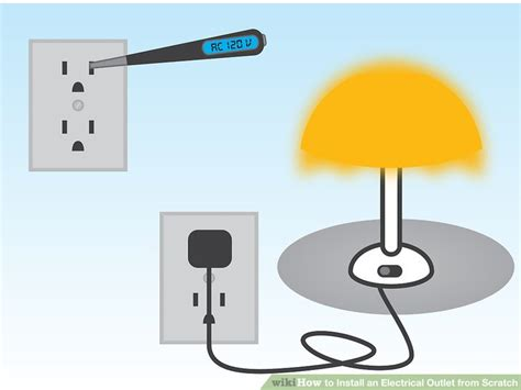 how to install an electrical outlet from scratch with