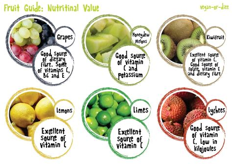 fruit nutrition nutritional value of fruit be healthy