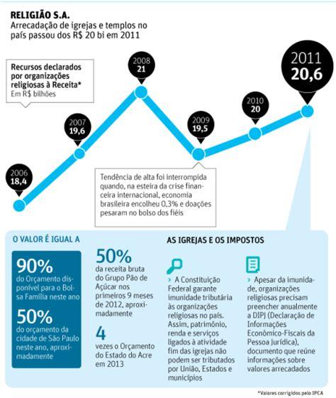 Calendã Restituiã ã O Imposto De Renda 2015 Comprovante Imposto De Renda 2015