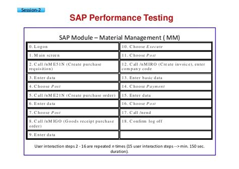 sap performance testing engineering courseware v01
