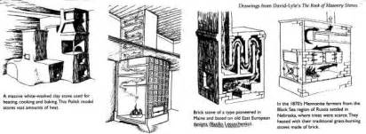 Traditional Floor Plans the masonry stoves of europe gain a strong foothold in