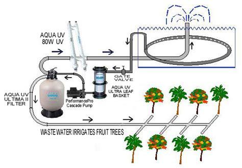 pond wiring diagram 19 wiring diagram images wiring