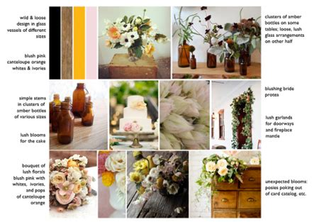 Interior Design Home Staging Classes inspiration board for upcoming wedding in mill valley at