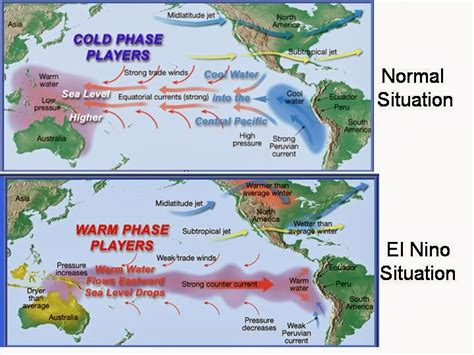 Vagaries Of The Weather 169 El Nino La Nina
