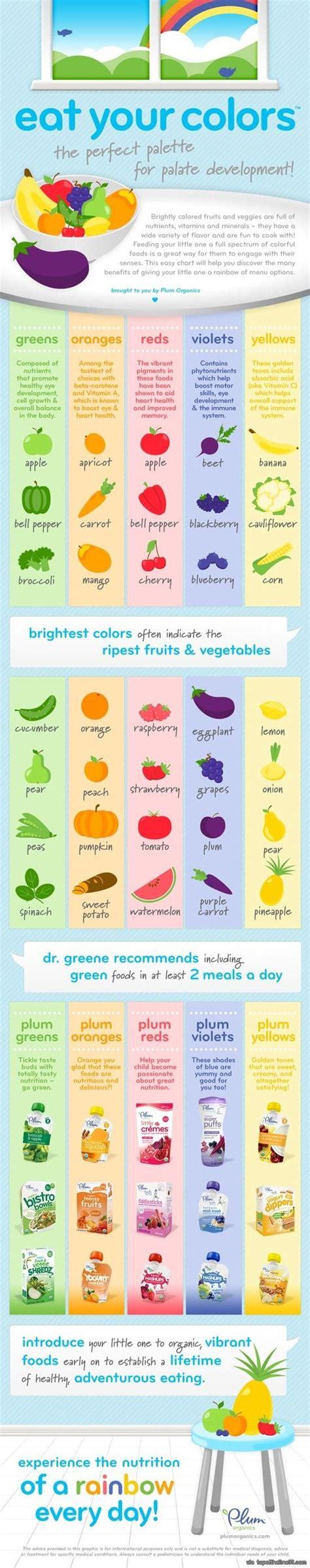 healthy colors 25 best infographic design ideas images on pinterest