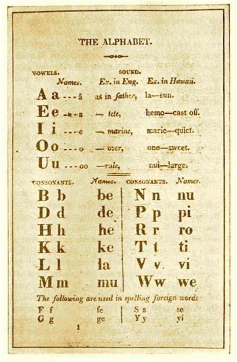 printable hawaiian letters related keywords suggestions for hawaiian alphabet