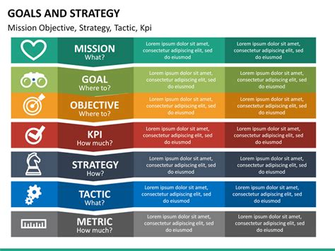 goals  strategy powerpoint template sketchbubble
