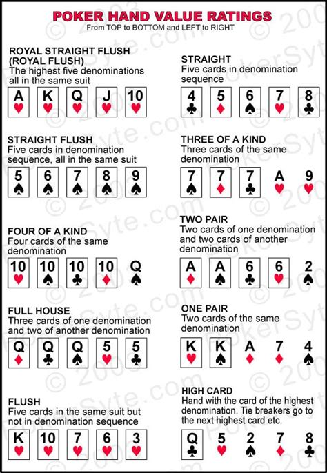 printable poker instructions for beginners basic poker rules and hand rankings