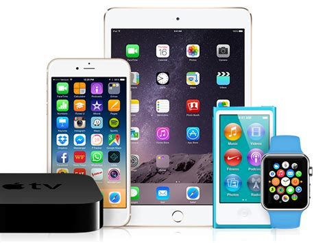 Choose Your Apple by Apple Products Pictures Www Pixshark Images