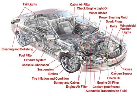 automotive diagrams netpartz