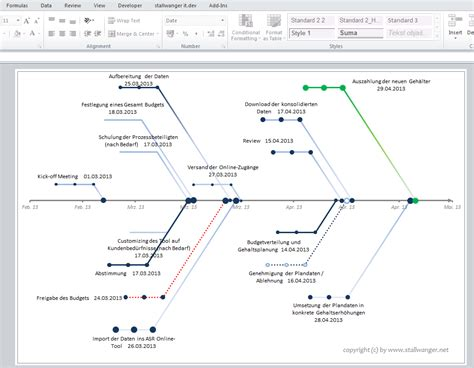 fishbone diagram excel pin ishikawa diagramm on