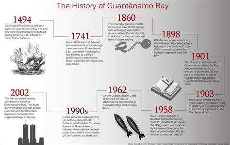 the history of the history of guantanamo bay visual ly