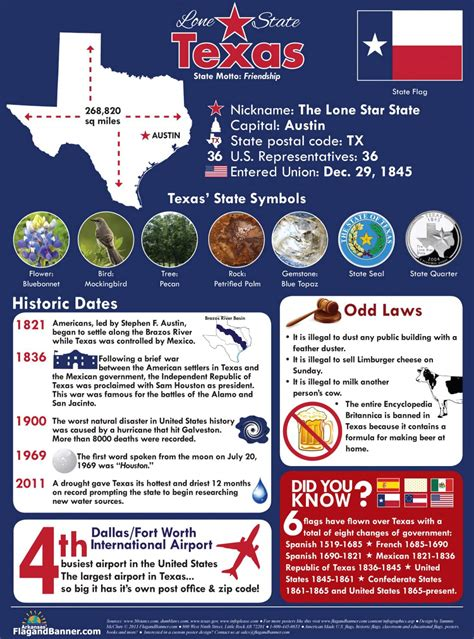 forget the alamo the lone reloaded series book 1 books history archives page 3 of 8 tina s dynamic homeschool