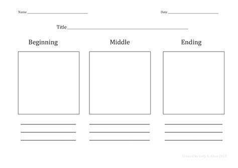 beginning middle end writing paper resource roundup