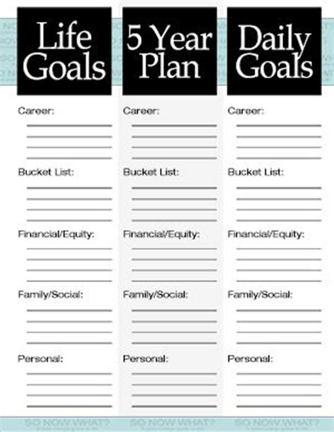 10 year plan template 25 best ideas about 5 year plan on 5 years