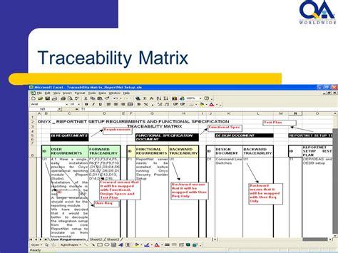 traceability matrix template best practices by gabriel rodriguez ppt
