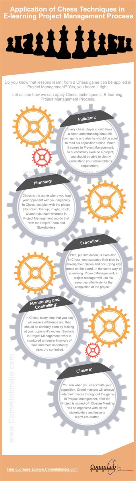 design management tips 248 best images about project and change management tips