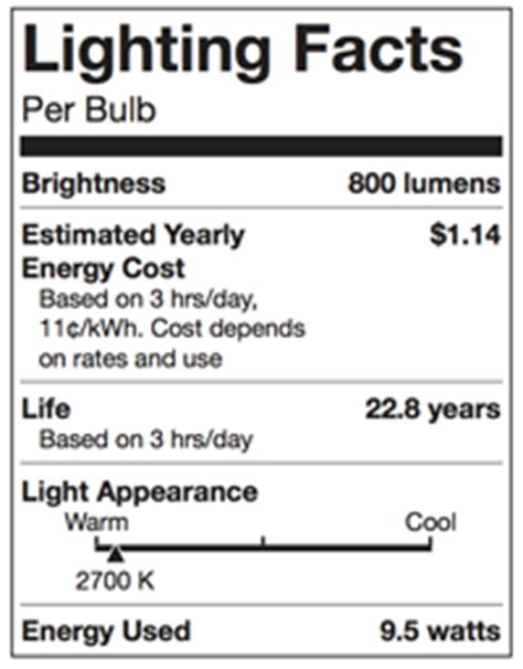 Lighting Facts by Led Led Me Astray The Home Lighting Misadventure That