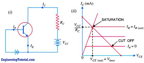 npn transistor in saturation region npn transistor in saturation 28 images 40v 0 8a npn transistors 2n2222a 2n2222 to 92 for