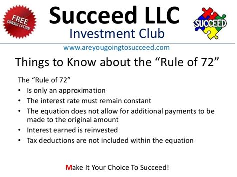 Is Mba Tax Deductible by Succeed Rule Of 72