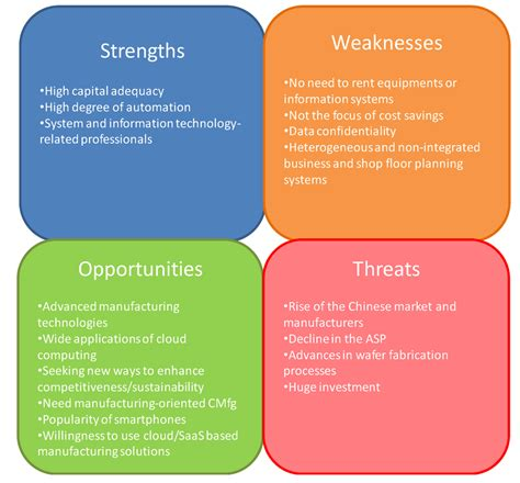 exles of employee strengths turtletechrepairs co