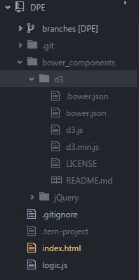 themes not working in atom atom autocomplete ternjs not working