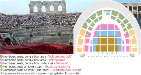 arena verona seating plan the verona opera festival ticket types and where you ll