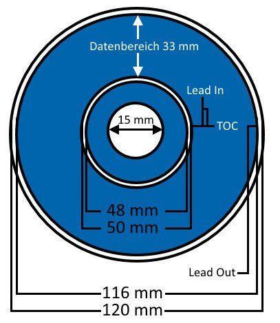 Cd Label Drucken Kostenlos Download by Download Druckvorlagen Mk Discpress
