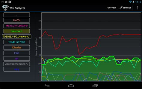 wifi analyzer android wifi analyzer play の android アプリ