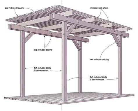 Best 25 Pergola design plans ideas on Pinterest