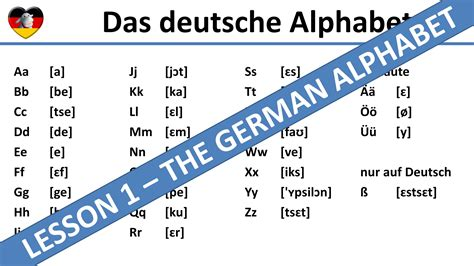 Closing Letter In German the german alphabet learn german lesson 1 complete