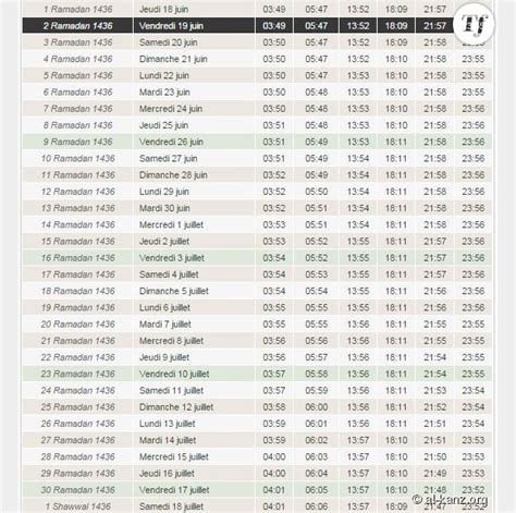 Le Calendrier In Ramadan 2015 Calendrier Dates Et Heures Du Je 251 Ne Et Des
