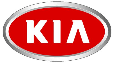 Why Kia Is Bad Simple Auto Finance Home