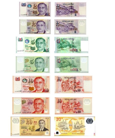 currency sgd singapore world currency singapore and