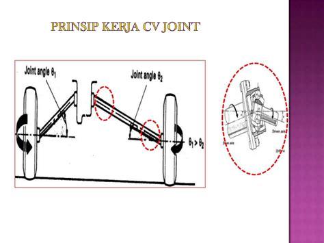 Shaft Roda R Depan poros penggerak roda depan