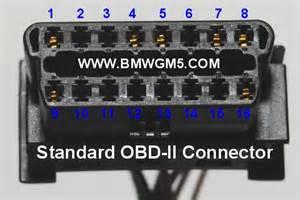 bmwgm5 peake ab03 adapter