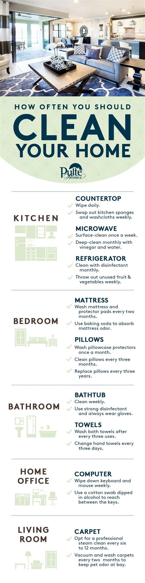 How Do You Clean Your Bedroom by Home Bathroom And Bedrooms On