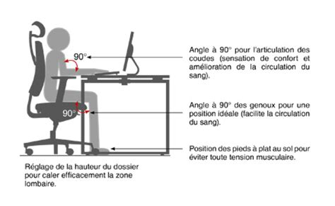 position au bureau ergonomie bureau 1000 ideas about ergonomie bureau on