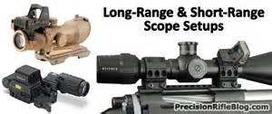 Long range short range optics setup lots of people have