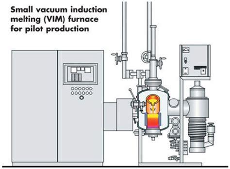 induction heating vacuum furnace induction vacuum and atmospheric furnace induction vacuum and atmospheric furnace vacuum