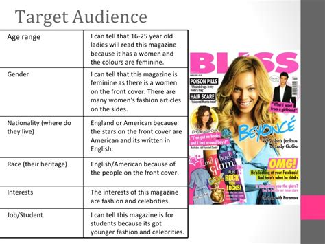In Style New Magazine Targeting Late task 8 target audience magazines