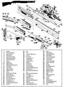 Benelli Mp95e Parts » Home Design 2017