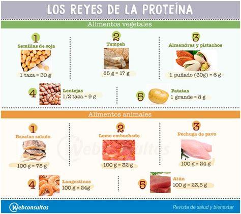 alimentos con alto contenido en proteina fuentes de prote 237 nas alimentos animales y vegetales que