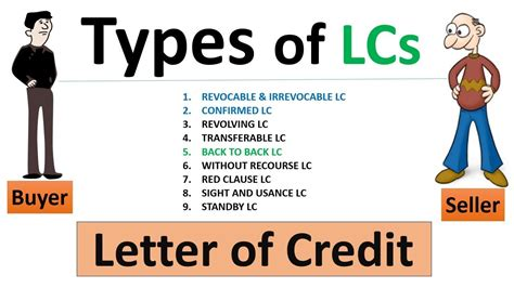 Meaning Fcr Letter Credit types of letter of credit explained in letter of
