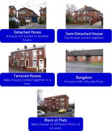 House Types Home Sweet Home Homework For 6 Th Form What Types Of