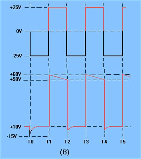 diode clers what are diode clers 28 images diode shaping circuits 28 images patent us3191062 pulse