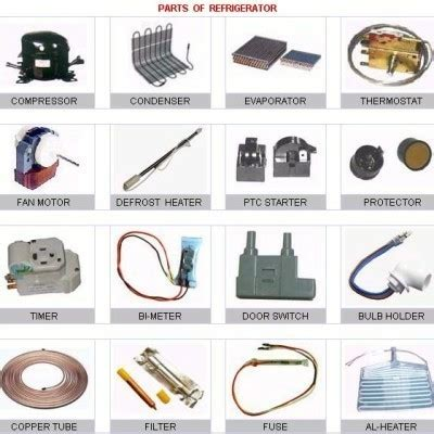 electronics spare parts name list | motorview.co