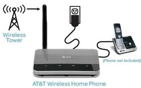 new at t wireless home phone base wf720 ebay